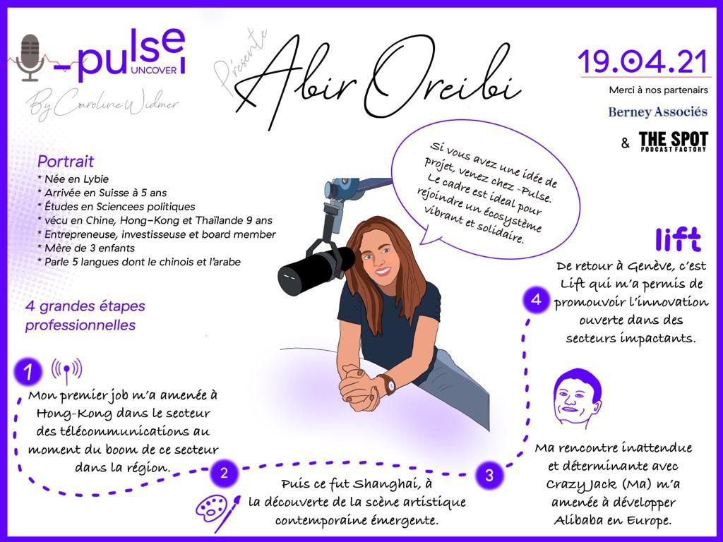 Podcast #8 Abir Oreibi